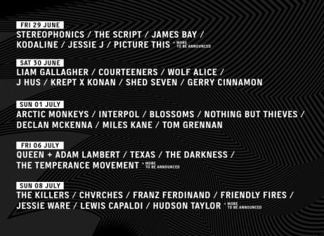 TRNSMT Festival 2018!