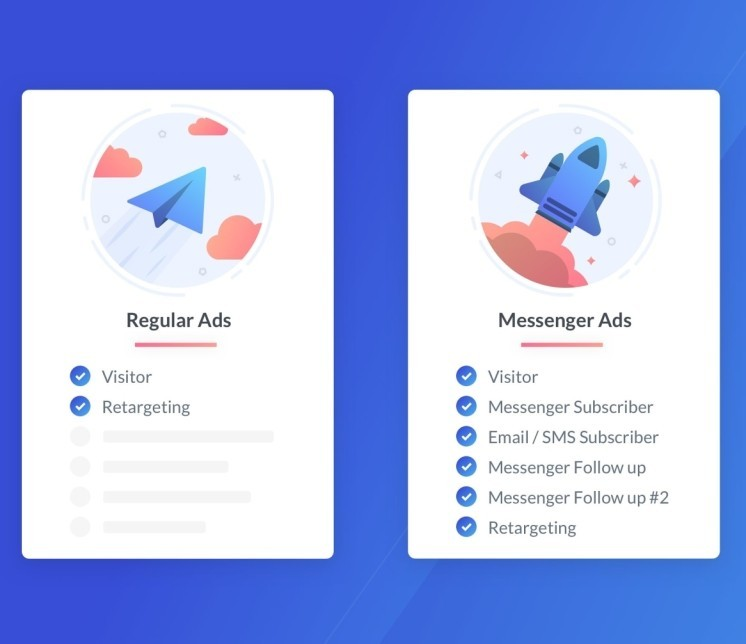 Discover Messenger for Ecommerce! 💬 (Profit or don't Pay Guarantee) 👇 👇