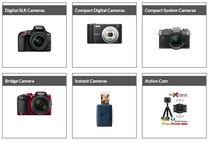 Shop Digital Cameras at Camera Box