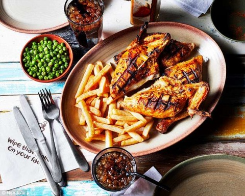 Sharers from £9.95 at Nando's!