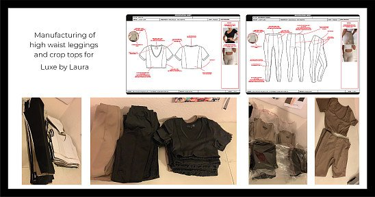 Design and Production of Clothing