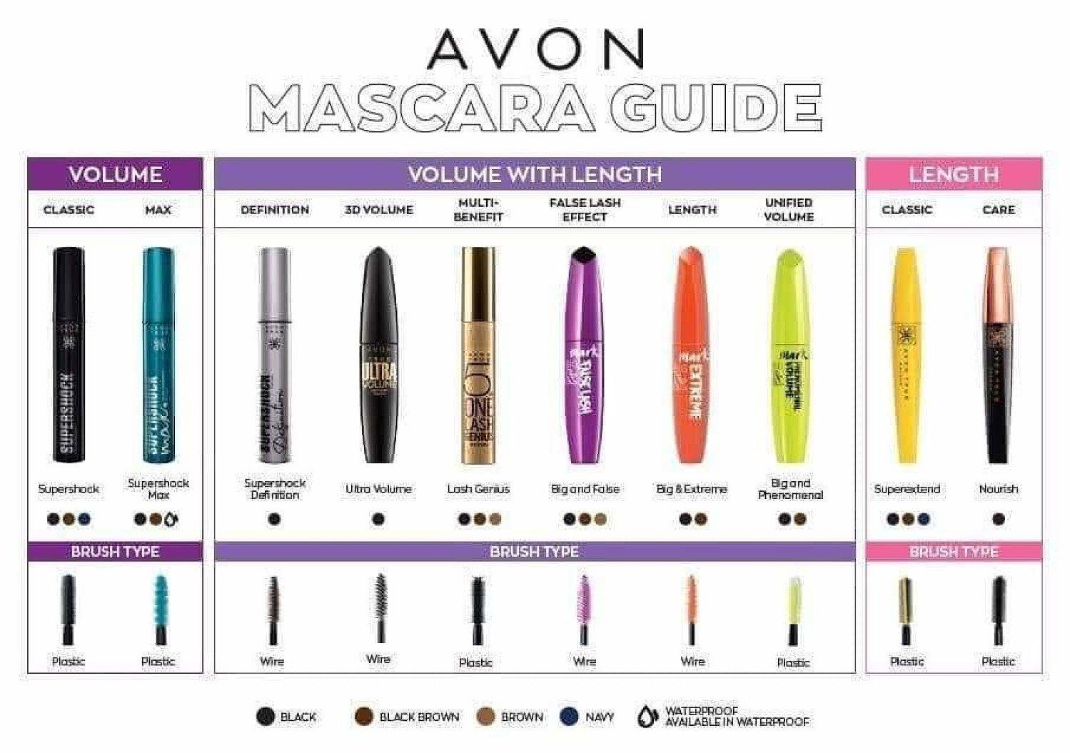 20% Off Avon Mascaras