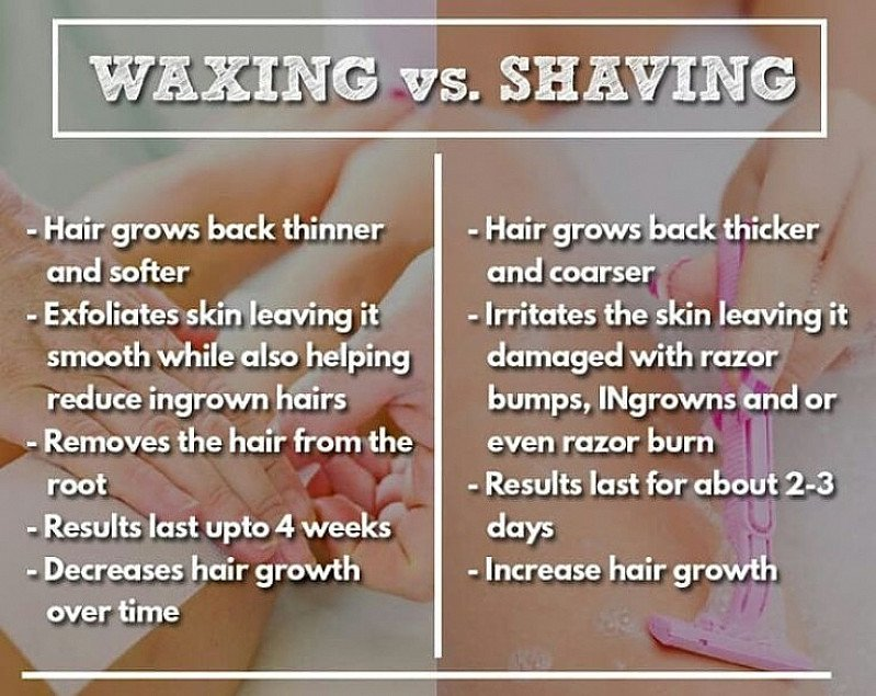 Don't forget We also do Waxing